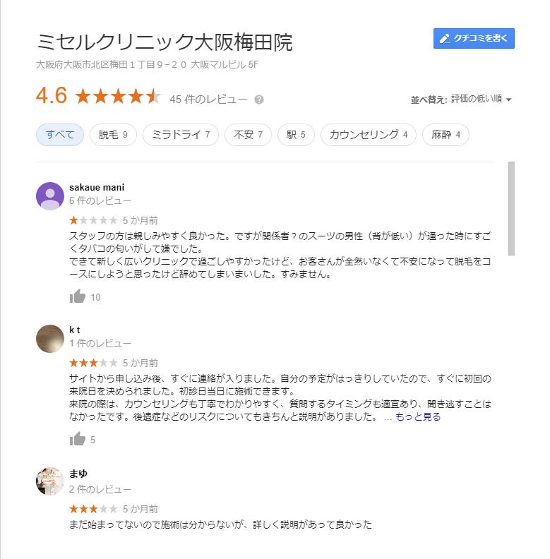 ミセルクリニック大阪梅田院の口コミ